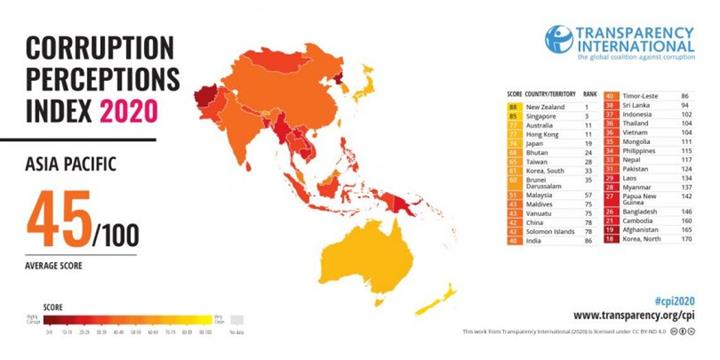 Transparency International Corruption Perceptions Index 2020 Map Asia-Pacific (CC-BY-ND-4.0)